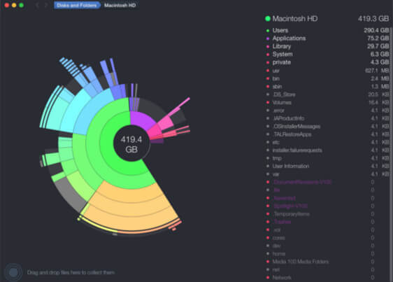 DaisyDisk Cleaner